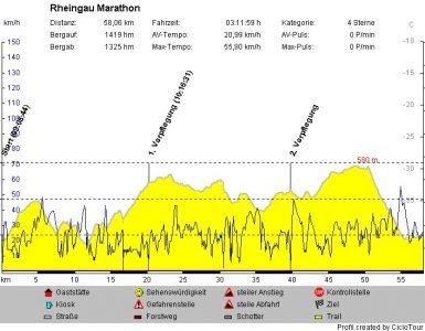 Rheingaumarathon.jpg