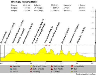 25_Jahre_ESK_-_Rheingau-Rie_ling-Route.jpg